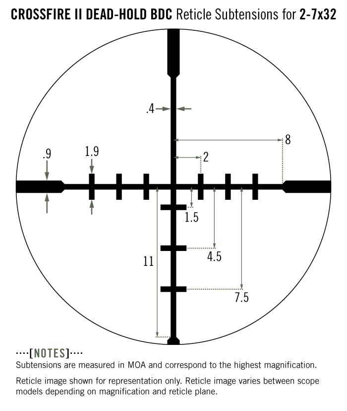 Crossfire Ii 2 7x32 Bdc Riflescope