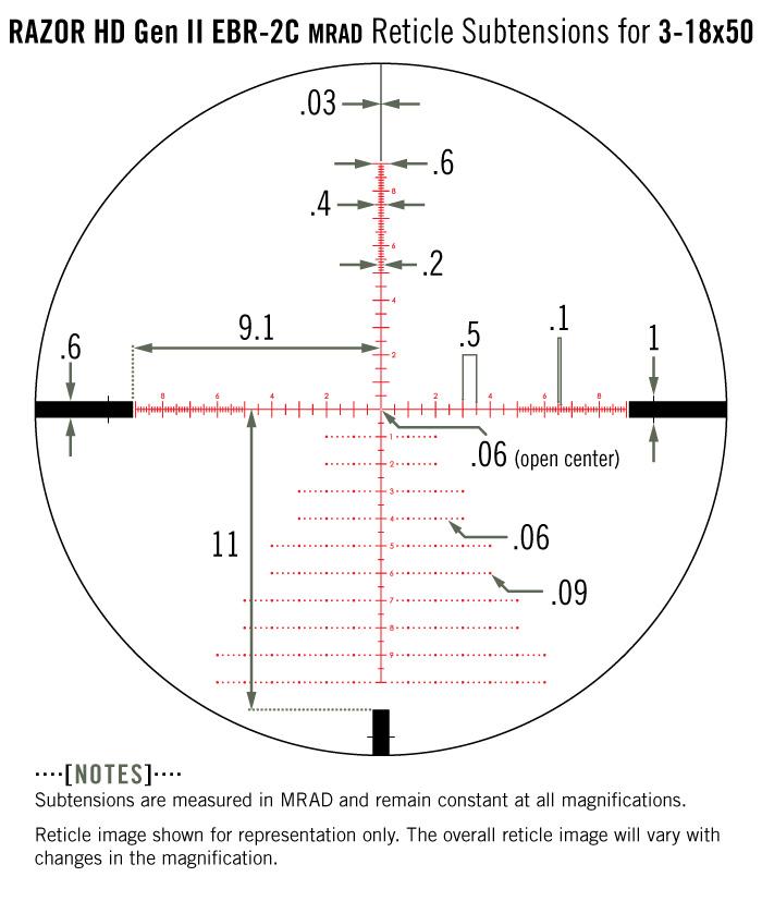Razor Hd Gen Ii 3 18x50 Riflescope